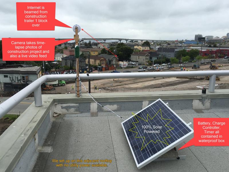 Rooftop Solar Camera